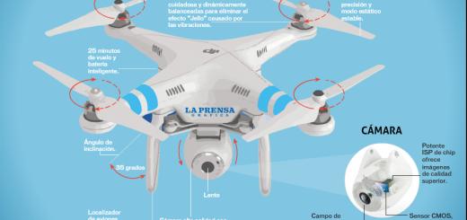The News Drone of Salvadoran newspaper La Prensa Grafica even has it's own logo